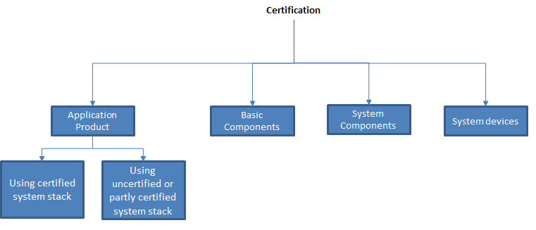 Certification_pic_1.png
