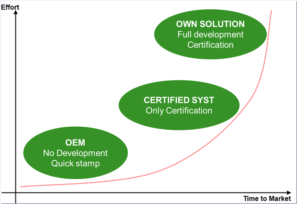 development_1.png